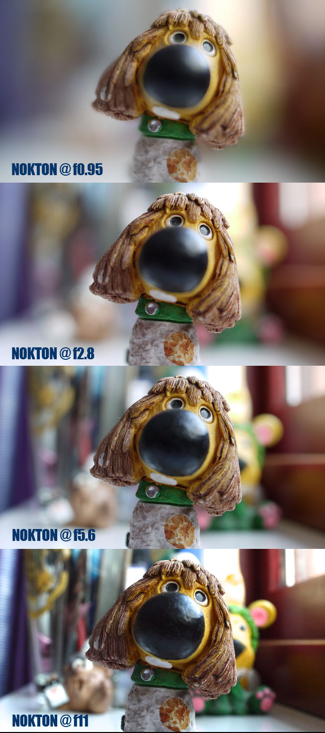Voigtlander Nokton 25mm F:0.95 for Micro Four Thirds difference in F Stops