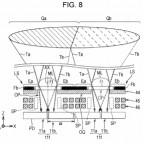 Sony Sensor with on sensor PDAF detection